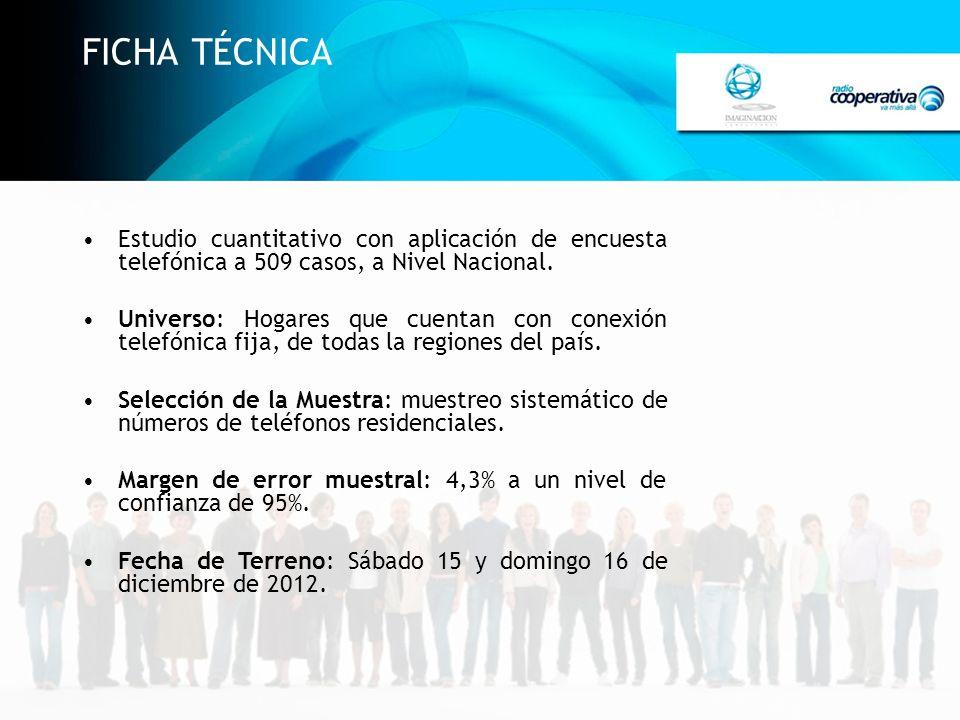 COMENTARIOS Finalmente las familias encuestadas consideraron que el PERSONAJE MÁS IMPORTANTE DEL AÑO fue Nicanor Parra con un 31% seguido en segundo lugar por el Presidente Sebastián Piñera con un 29,9%.
