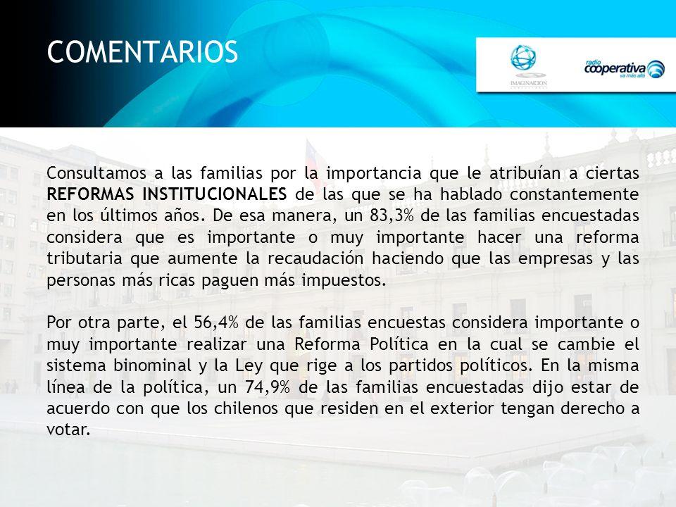 COMENTARIOS Consultamos a las familias por la importancia que le atribuían a ciertas REFORMAS INSTITUCIONALES de las que se ha hablado constantemente en los últimos años.