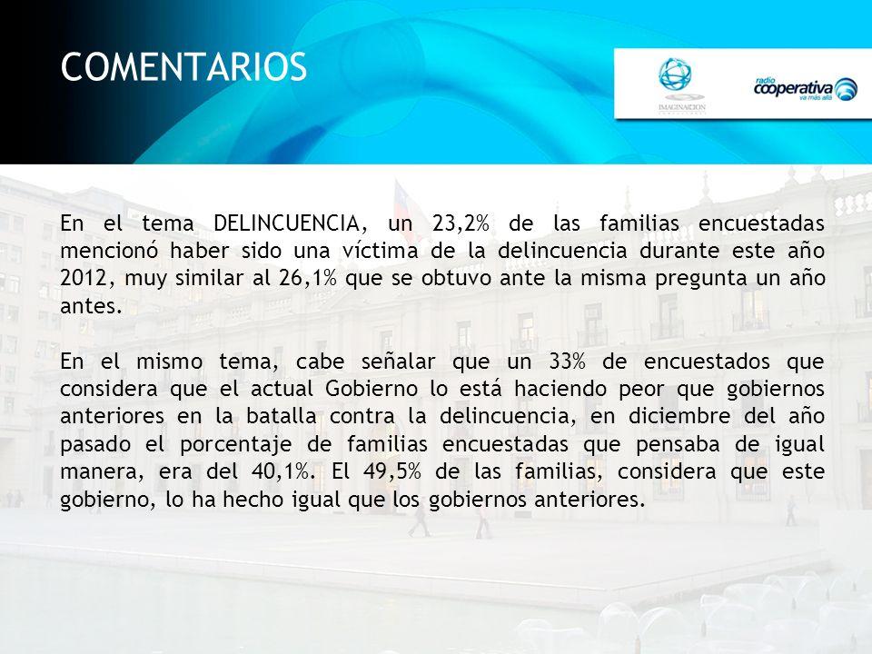 COMENTARIOS En el tema DELINCUENCIA, un 23,2% de las familias encuestadas mencionó haber sido una víctima de la delincuencia durante este año 2012, mu