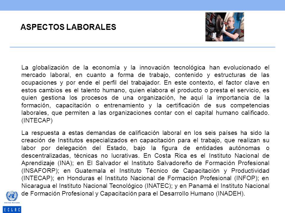 ASPECTOS LABORALES La globalización de la economía y la innovación tecnológica han evolucionado el mercado laboral, en cuanto a forma de trabajo, cont