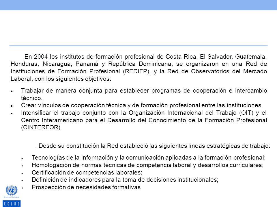 En 2004 los institutos de formación profesional de Costa Rica, El Salvador, Guatemala, Honduras, Nicaragua, Panamá y República Dominicana, se organiza