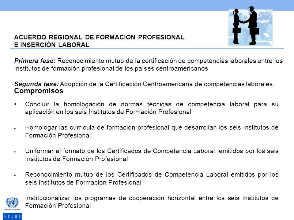 ACUERDO REGIONAL DE FORMACIÓN PROFESIONAL E INSERCIÓN LABORAL Primera fase: Reconocimiento mutuo de la certificación de competencias laborales entre l