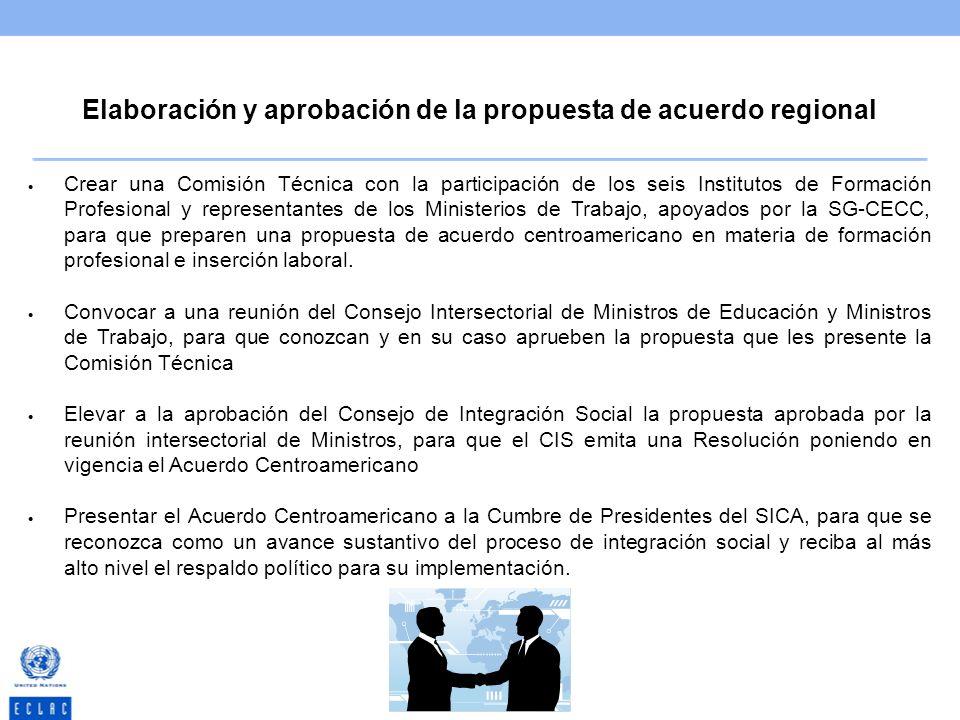Elaboración y aprobación de la propuesta de acuerdo regional Crear una Comisión Técnica con la participación de los seis Institutos de Formación Profe