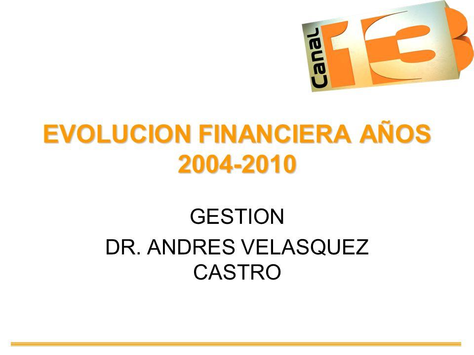 EVOLUCION FINANCIERA AÑOS 2004-2010 GESTION DR. ANDRES VELASQUEZ CASTRO