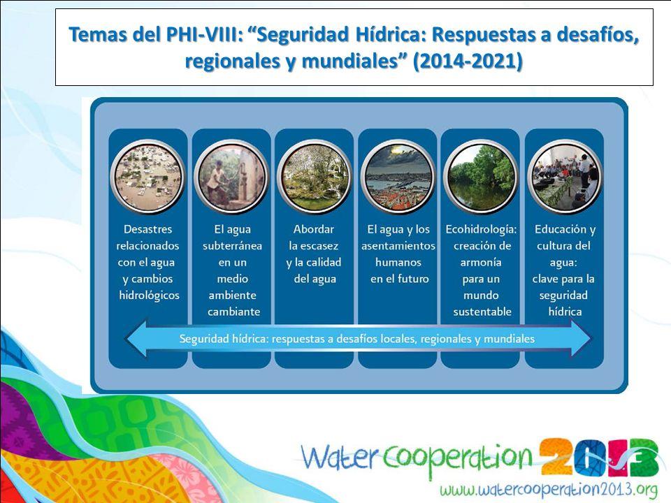 Temas del PHI-VIII: Seguridad Hídrica: Respuestas a desafíos, regionales y mundiales (2014-2021)