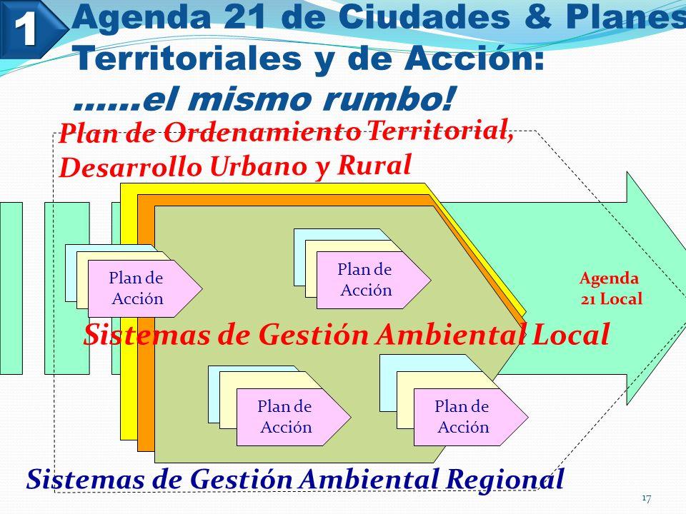 17 Agenda 21 Local Agenda 21 de Ciudades & Planes Territoriales y de Acción: ……el mismo rumbo.