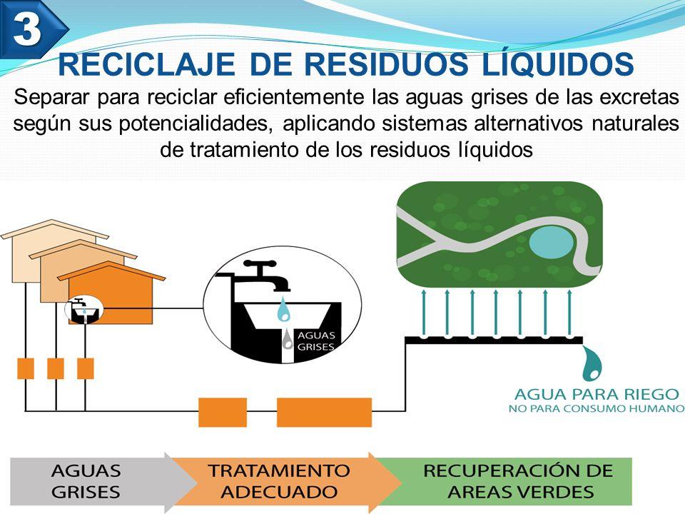 RECICLAJE DE RESIDUOS LÍQUIDOS Separar para reciclar eficientemente las aguas grises de las excretas según sus potencialidades, aplicando sistemas alternativos naturales de tratamiento de los residuos líquidos 3