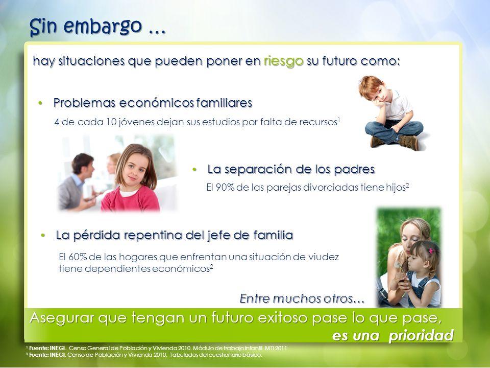 1 Fuente: INEGI.Censo General de Población y Vivienda 2010.
