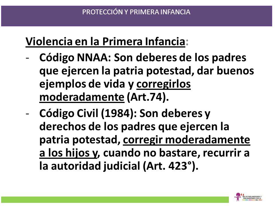 PROTECCIÓN Y PRIMERA INFANCIA Violencia en la Primera Infancia: -Código NNAA: Son deberes de los padres que ejercen la patria potestad, dar buenos eje