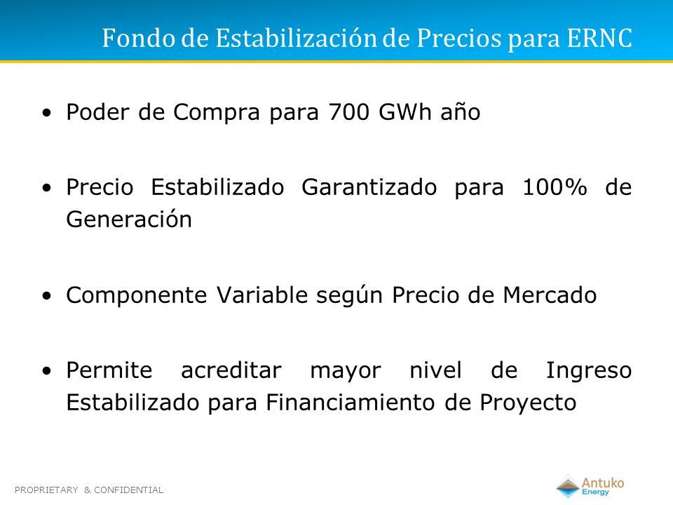 PROPRIETARY & CONFIDENTIAL Poder de Compra para 700 GWh año Precio Estabilizado Garantizado para 100% de Generación Componente Variable según Precio de Mercado Permite acreditar mayor nivel de Ingreso Estabilizado para Financiamiento de Proyecto Fondo de Estabilización de Precios para ERNC