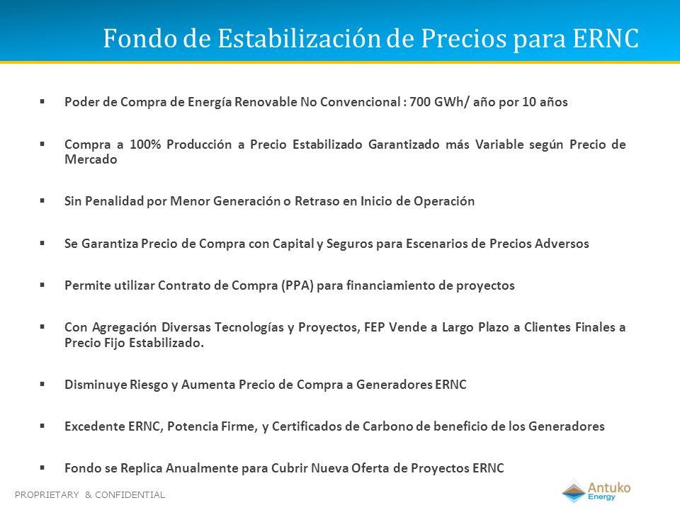 PROPRIETARY & CONFIDENTIAL Fondo de Estabilización de Precios para ERNC Poder de Compra de Energía Renovable No Convencional : 700 GWh/ año por 10 año