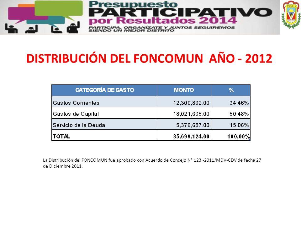 DISTRIBUCIÓN DEL FONCOMUN AÑO - 2012 La Distribución del FONCOMUN fue aprobado con Acuerdo de Concejo N° 123 -2011/MDV-CDV de fecha 27 de Diciembre 20