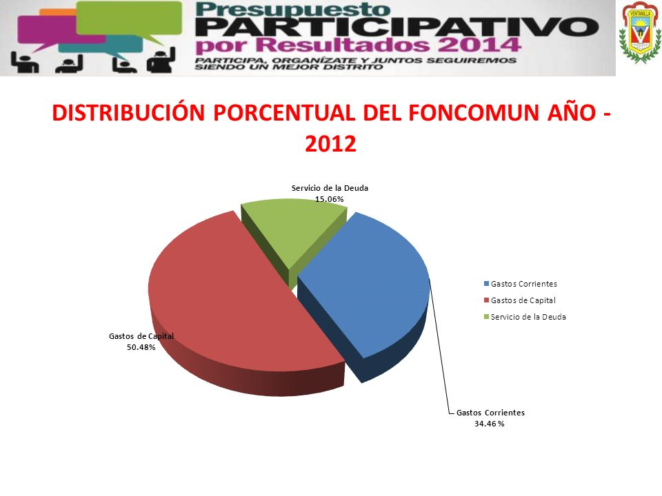 DISTRIBUCIÓN PORCENTUAL DEL FONCOMUN AÑO - 2012