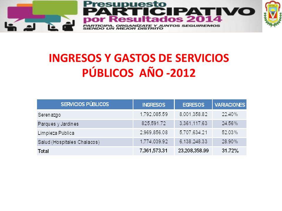 INGRESOS Y GASTOS DE SERVICIOS PÚBLICOS AÑO -2012