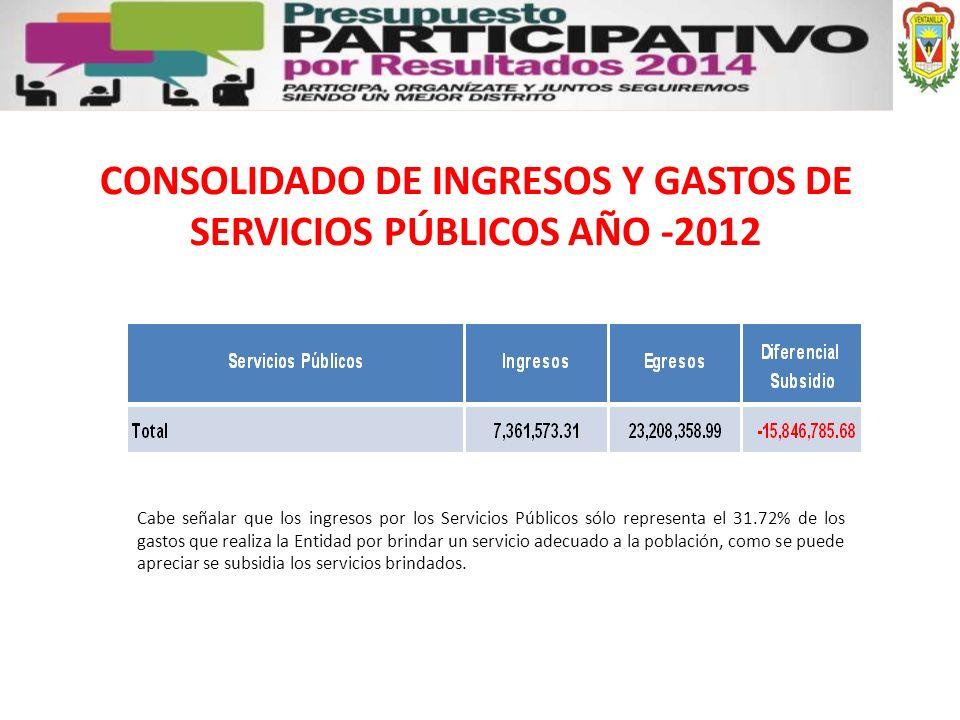 CONSOLIDADO DE INGRESOS Y GASTOS DE SERVICIOS PÚBLICOS AÑO -2012 Cabe señalar que los ingresos por los Servicios Públicos sólo representa el 31.72% de