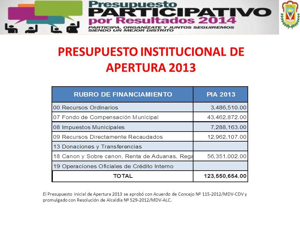PRESUPUESTO INSTITUCIONAL DE APERTURA 2013 El Presupuesto Inicial de Apertura 2013 se aprobó con Acuerdo de Concejo Nº 115-2012/MDV-CDV y promulgado c