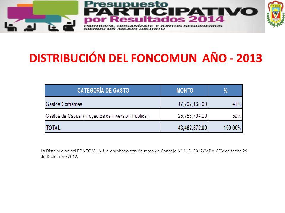 DISTRIBUCIÓN DEL FONCOMUN AÑO - 2013 La Distribución del FONCOMUN fue aprobado con Acuerdo de Concejo N° 115 -2012/MDV-CDV de fecha 29 de Diciembre 20