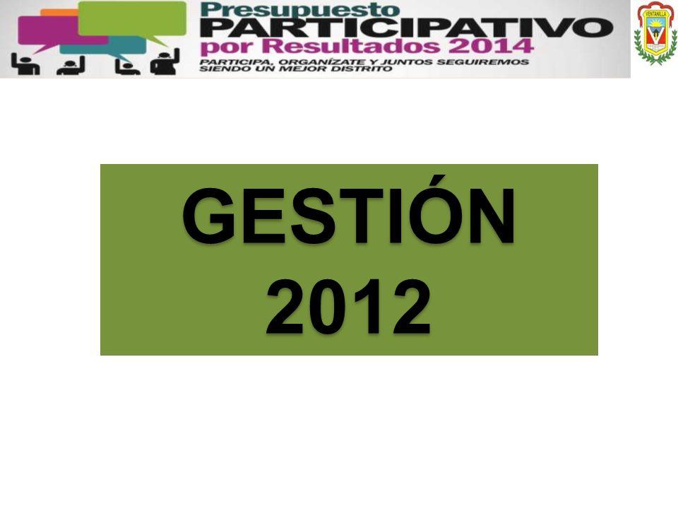 GESTIÓN2012