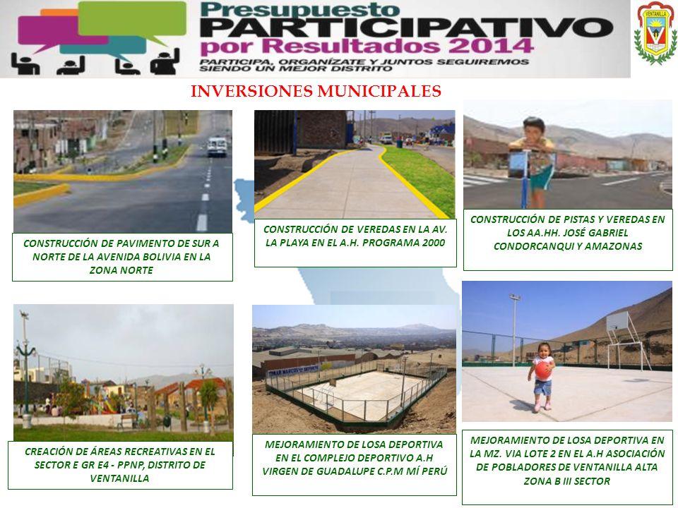 INVERSIONES MUNICIPALES CONSTRUCCIÓN DE PAVIMENTO DE SUR A NORTE DE LA AVENIDA BOLIVIA EN LA ZONA NORTE CONSTRUCCIÓN DE VEREDAS EN LA AV. LA PLAYA EN
