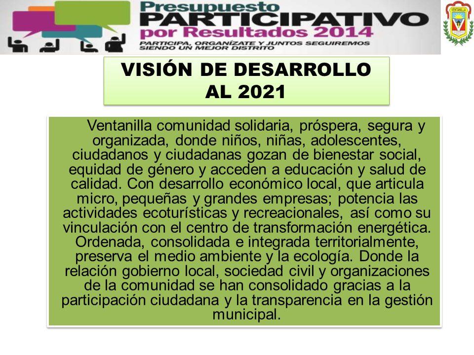 VISIÓN DE DESARROLLO AL 2021 Ventanilla comunidad solidaria, próspera, segura y organizada, donde niños, niñas, adolescentes, ciudadanos y ciudadanas