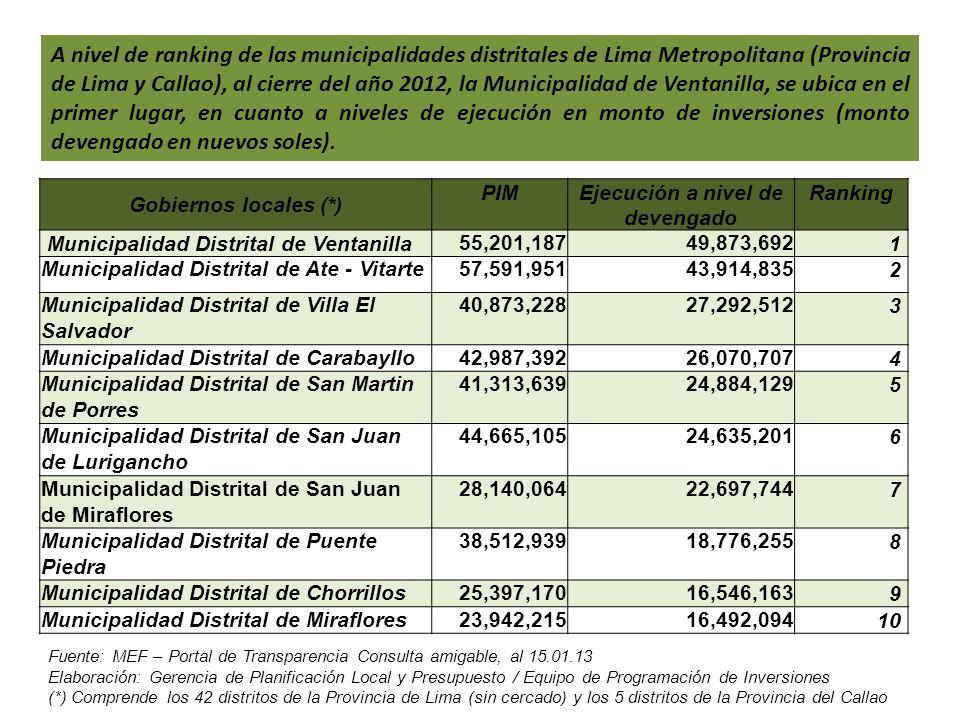 A nivel de ranking de las municipalidades distritales de Lima Metropolitana (Provincia de Lima y Callao), al cierre del año 2012, la Municipalidad de
