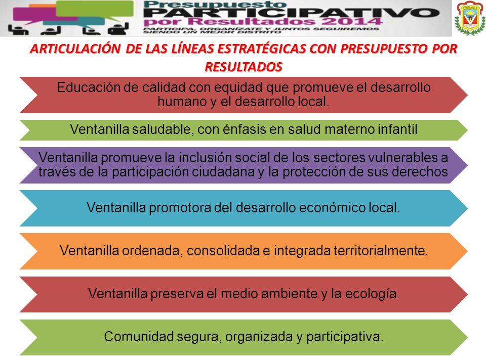 Educación de calidad con equidad que promueve el desarrollo humano y el desarrollo local. Ventanilla saludable, con énfasis en salud materno infantil