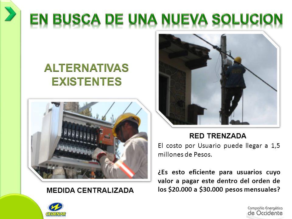 RED TRENZADA MEDIDA CENTRALIZADA El costo por Usuario puede llegar a 1,5 millones de Pesos.