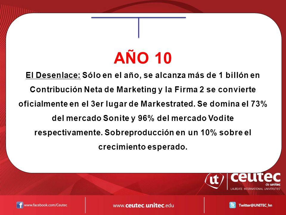 AÑO 10 El Desenlace: Sólo en el año, se alcanza más de 1 billón en Contribución Neta de Marketing y la Firma 2 se convierte oficialmente en el 3er lugar de Markestrated.