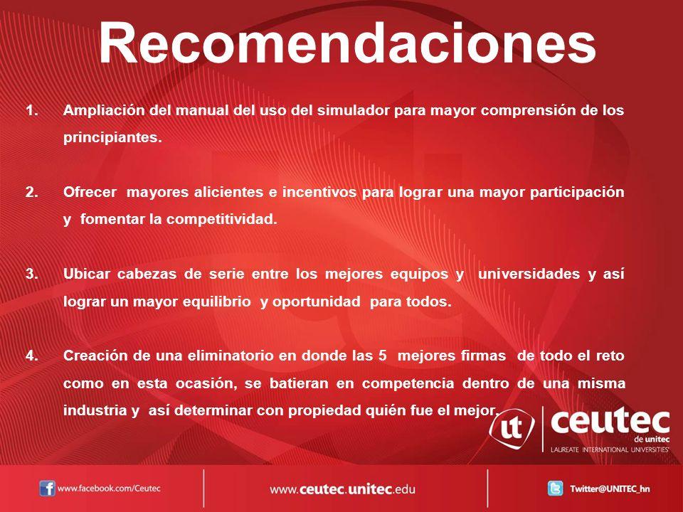 Recomendaciones 1.Ampliación del manual del uso del simulador para mayor comprensión de los principiantes.