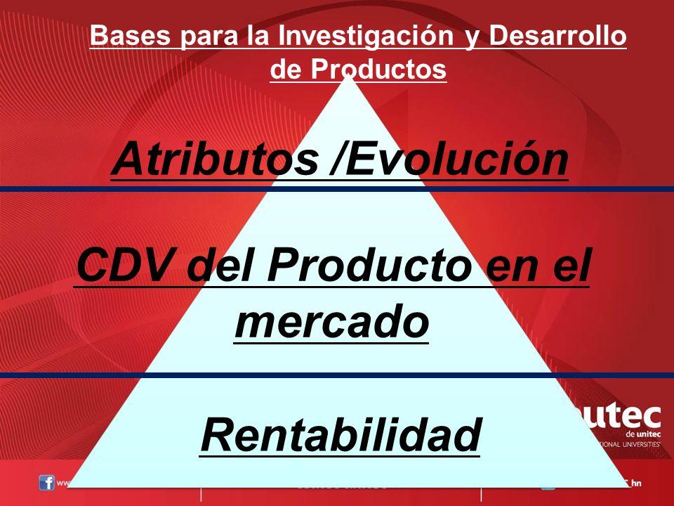 Rentabilidad CDV del Producto en el mercado Atributos /Evolución Bases para la Investigación y Desarrollo de Productos