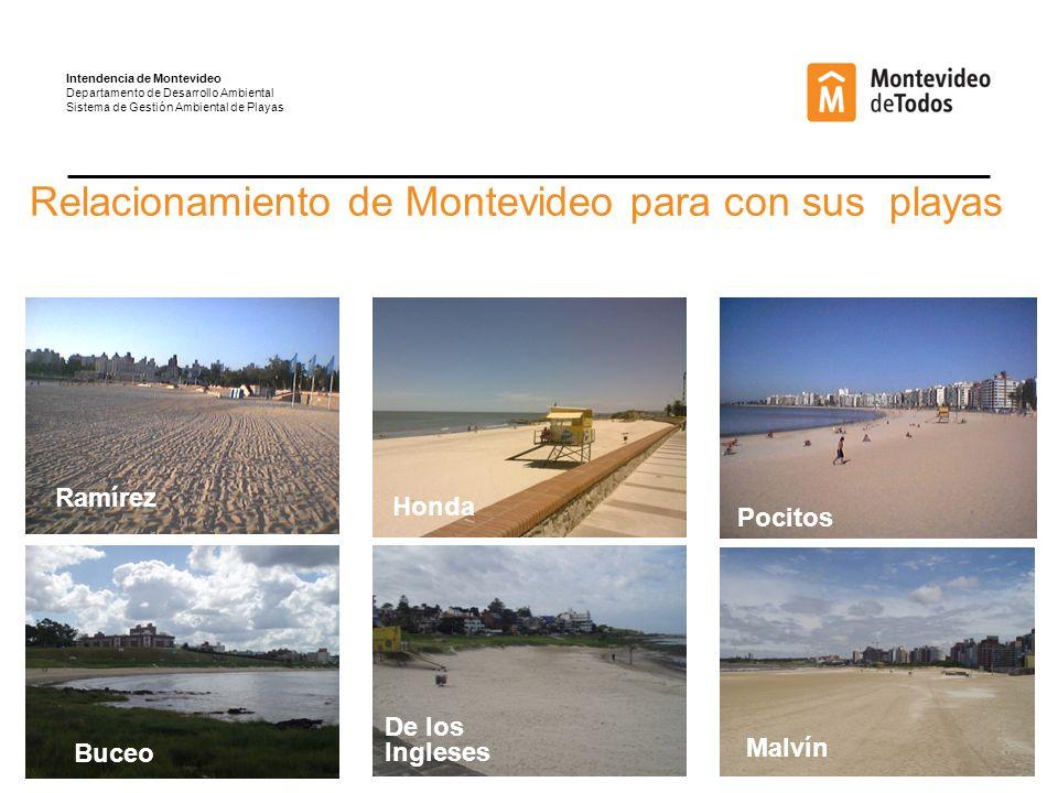 Buceo Malvín Pocitos Ramírez Honda De los Ingleses Relacionamiento de Montevideo para con sus playas Intendencia de Montevideo Departamento de Desarrollo Ambiental Sistema de Gestión Ambiental de Playas