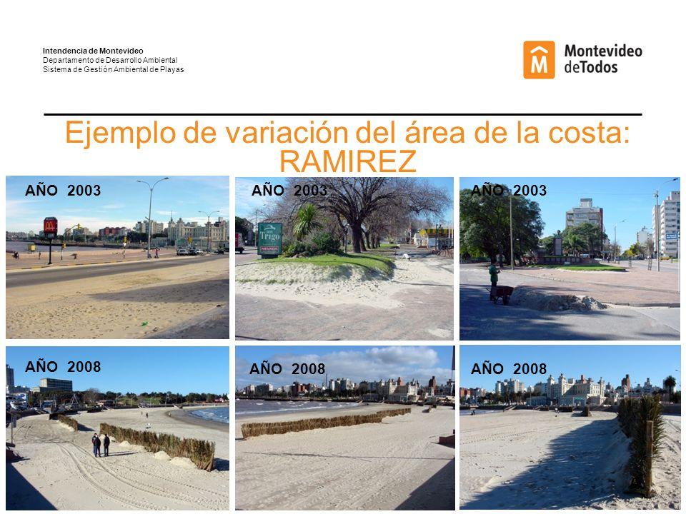Ejemplo de variación del área de la costa: RAMIREZ AÑO 2008 AÑO 2003 Intendencia de Montevideo Departamento de Desarrollo Ambiental Sistema de Gestión Ambiental de Playas