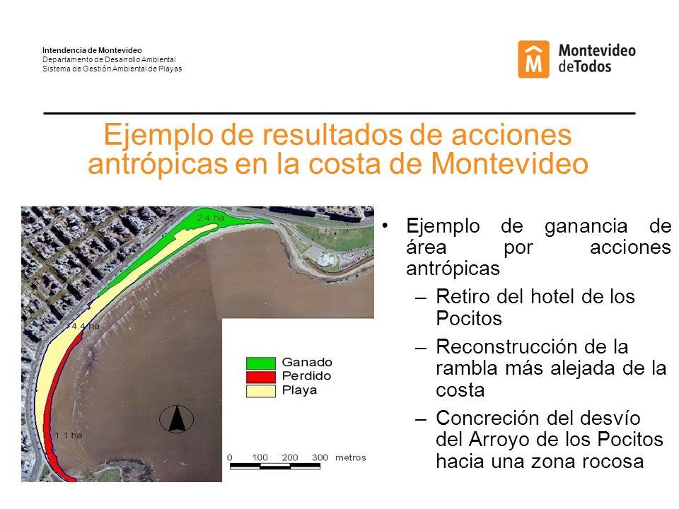 Ejemplo de ganancia de área por acciones antrópicas –Retiro del hotel de los Pocitos –Reconstrucción de la rambla más alejada de la costa –Concreción del desvío del Arroyo de los Pocitos hacia una zona rocosa Ejemplo de resultados de acciones antrópicas en la costa de Montevideo Intendencia de Montevideo Departamento de Desarrollo Ambiental Sistema de Gestión Ambiental de Playas