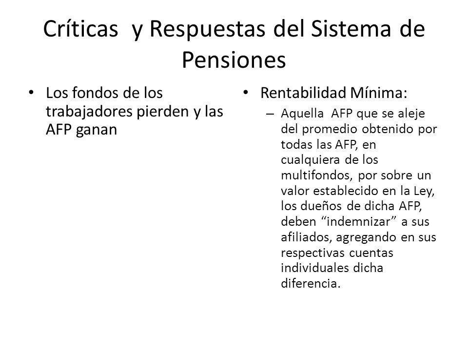 Críticas y Respuestas del Sistema de Pensiones Los fondos de los trabajadores pierden y las AFP ganan Rentabilidad Mínima: – Aquella AFP que se aleje del promedio obtenido por todas las AFP, en cualquiera de los multifondos, por sobre un valor establecido en la Ley, los dueños de dicha AFP, deben indemnizar a sus afiliados, agregando en sus respectivas cuentas individuales dicha diferencia.