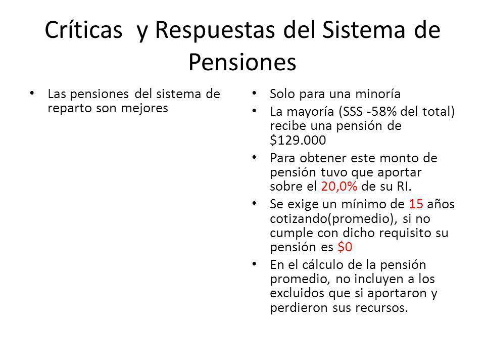Críticas y Respuestas del Sistema de Pensiones Las pensiones del sistema de reparto son mejores Solo para una minoría La mayoría (SSS -58% del total) recibe una pensión de $129.000 Para obtener este monto de pensión tuvo que aportar sobre el 20,0% de su RI.