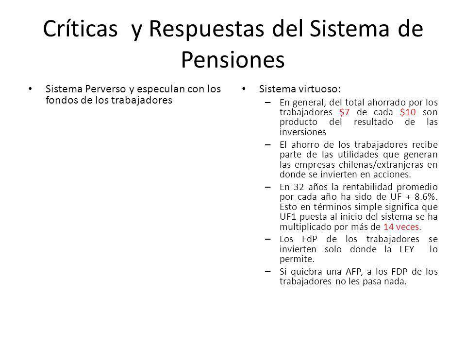 Críticas y Respuestas del Sistema de Pensiones Lucran con los fondos de los trabajadores Todo el resultado de las inversiones va integro a la cuenta de cada trabajador.
