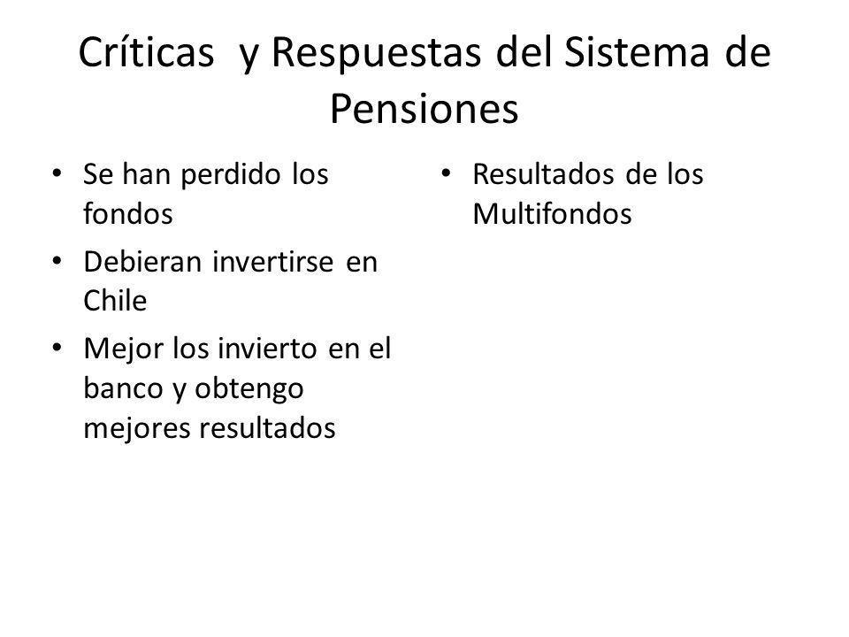 Críticas y Respuestas del Sistema de Pensiones Se han perdido los fondos Debieran invertirse en Chile Mejor los invierto en el banco y obtengo mejores resultados Resultados de los Multifondos