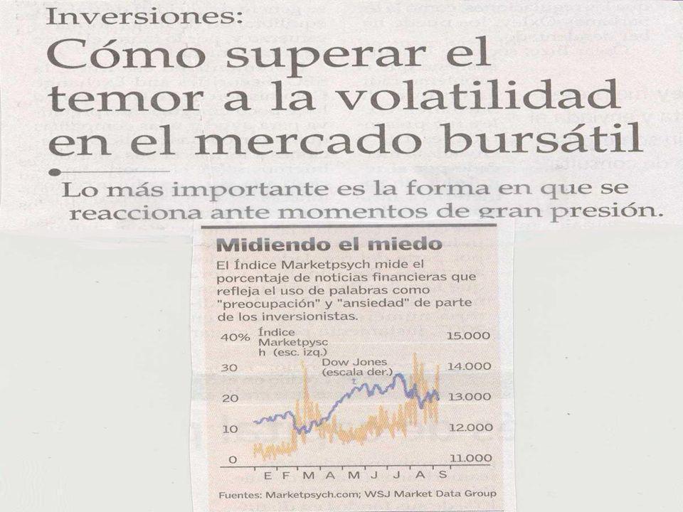 ¿Cómo se Invierten los Multifondos? Marzo 2013