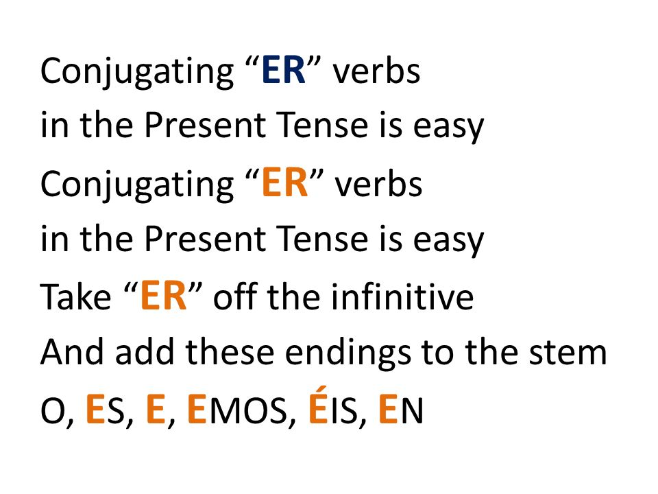 Conjugating ER verbs in the Present Tense is easy Conjugating ER verbs in the Present Tense is easy Take ER off the infinitive And add these endings t