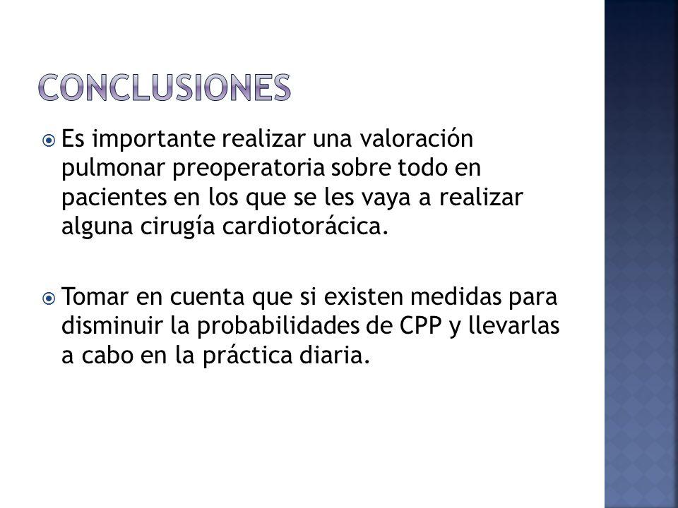Es importante realizar una valoración pulmonar preoperatoria sobre todo en pacientes en los que se les vaya a realizar alguna cirugía cardiotorácica.