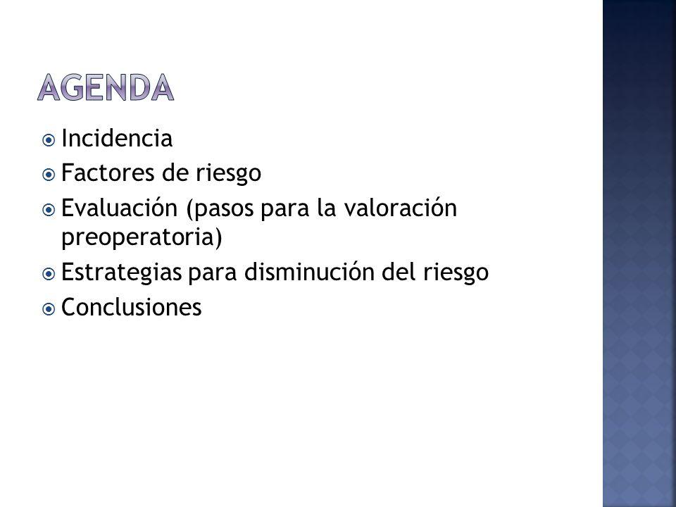 Incidencia Factores de riesgo Evaluación (pasos para la valoración preoperatoria) Estrategias para disminución del riesgo Conclusiones