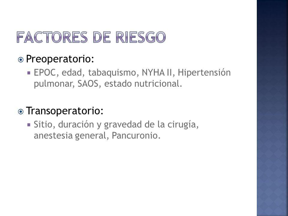 Preoperatorio: EPOC, edad, tabaquismo, NYHA II, Hipertensión pulmonar, SAOS, estado nutricional. Transoperatorio: Sitio, duración y gravedad de la cir