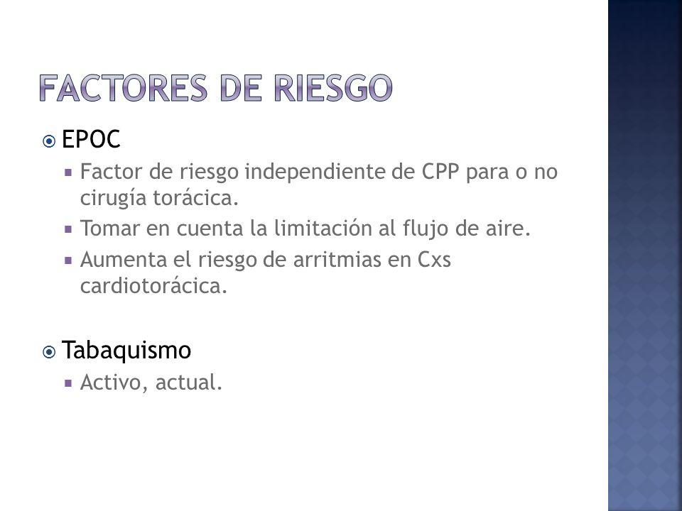 EPOC Factor de riesgo independiente de CPP para o no cirugía torácica. Tomar en cuenta la limitación al flujo de aire. Aumenta el riesgo de arritmias