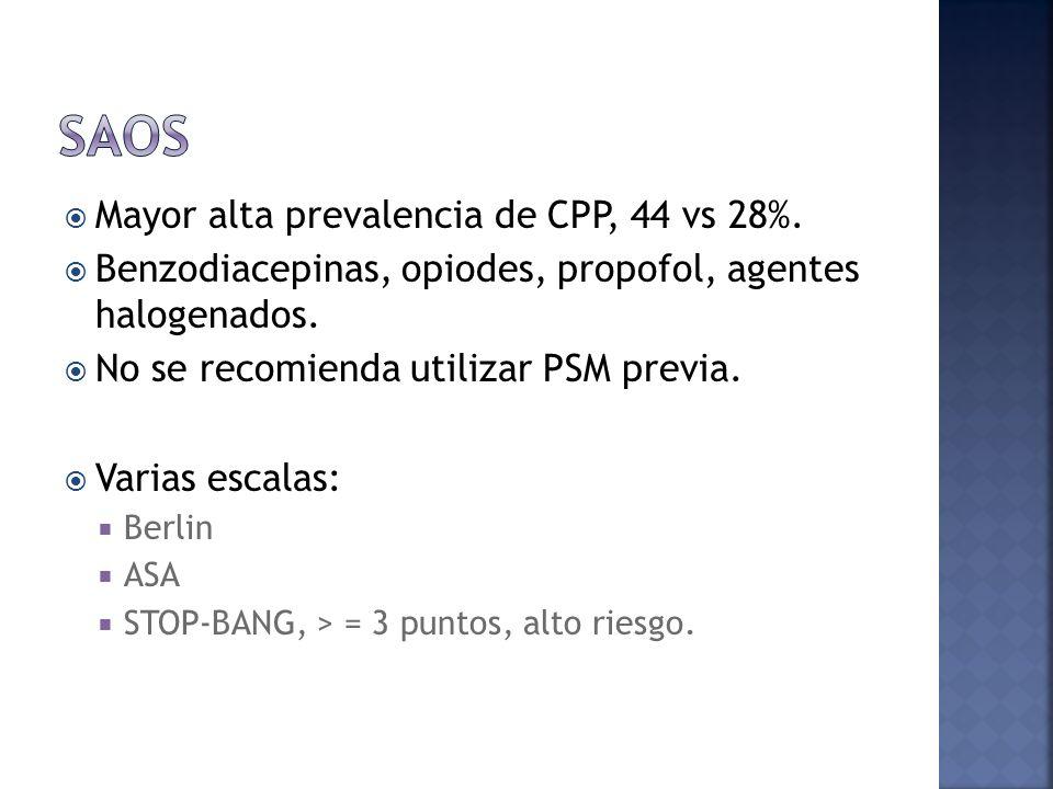 Mayor alta prevalencia de CPP, 44 vs 28%. Benzodiacepinas, opiodes, propofol, agentes halogenados. No se recomienda utilizar PSM previa. Varias escala