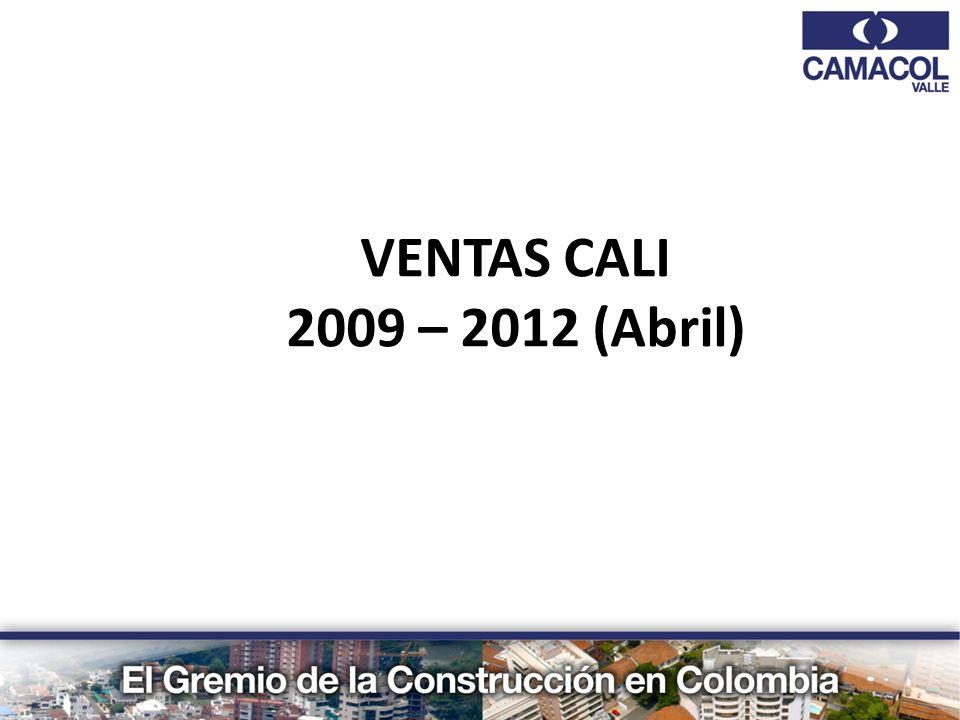 VENTAS CALI 2009 – 2012 (Abril)