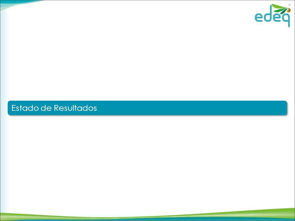 Ingresos operacionales Costo y gastos operacionales EBITDA Depreciación, provisiones y amortizaciones y Cálculo Actuarial Utilidad Operacional No operativos Utilidad antes de impuestos Provisión Impuesto de Renta Utilidad Neta Corresponde a la variación con respecto al año 2011 Variación frente al presupuesto Avances en resultados a Octubre de 2012 (Cifras en millones de $) Avances en resultados a Octubre de 2012 (Cifras en millones de $) Variación frente al presupuesto en millones de pesos