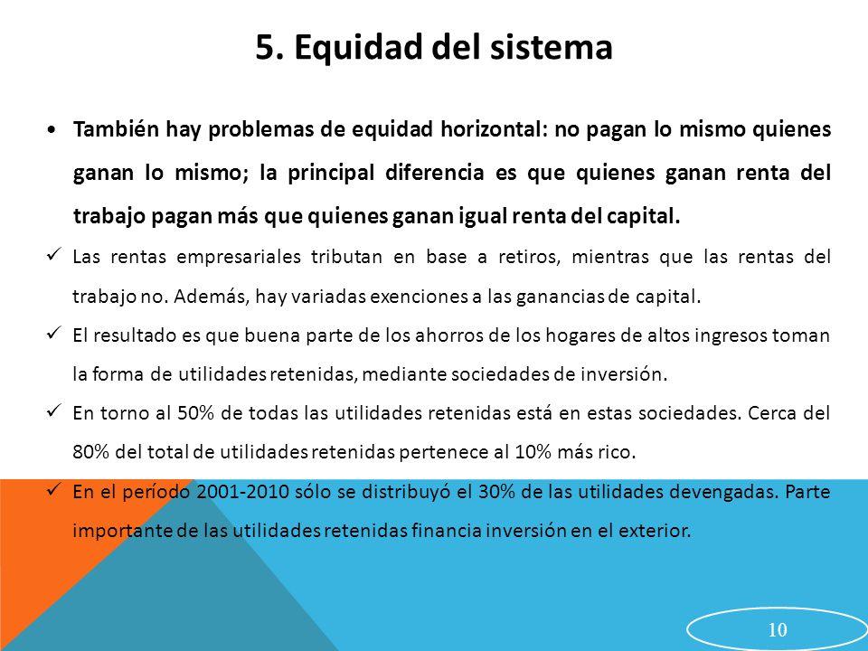 También hay problemas de equidad horizontal: no pagan lo mismo quienes ganan lo mismo; la principal diferencia es que quienes ganan renta del trabajo