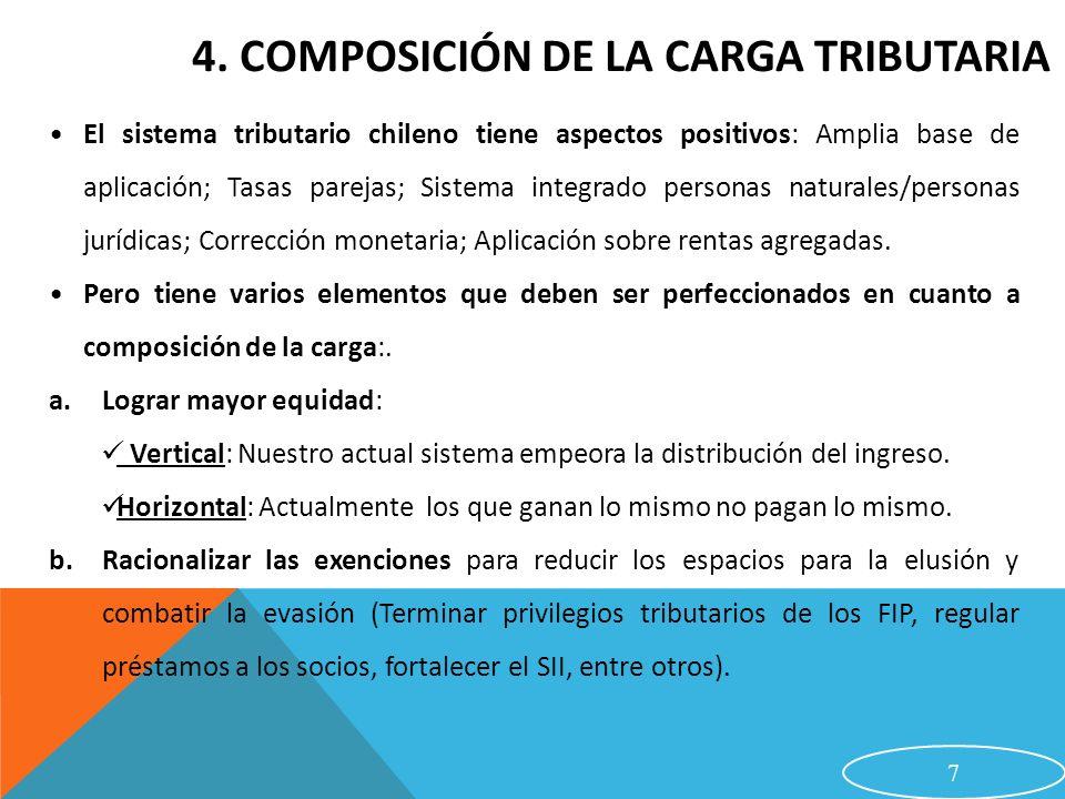 7 4. COMPOSICIÓN DE LA CARGA TRIBUTARIA El sistema tributario chileno tiene aspectos positivos: Amplia base de aplicación; Tasas parejas; Sistema inte