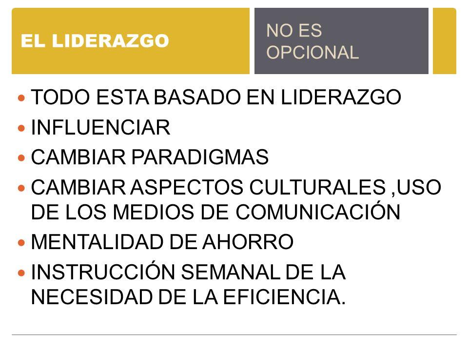 EL LIDERAZGO TODO ESTA BASADO EN LIDERAZGO INFLUENCIAR CAMBIAR PARADIGMAS CAMBIAR ASPECTOS CULTURALES,USO DE LOS MEDIOS DE COMUNICACIÓN MENTALIDAD DE