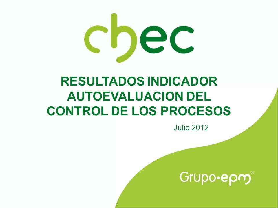 RESULTADOS INDICADOR AUTOEVALUACION DEL CONTROL DE LOS PROCESOS Julio 2012